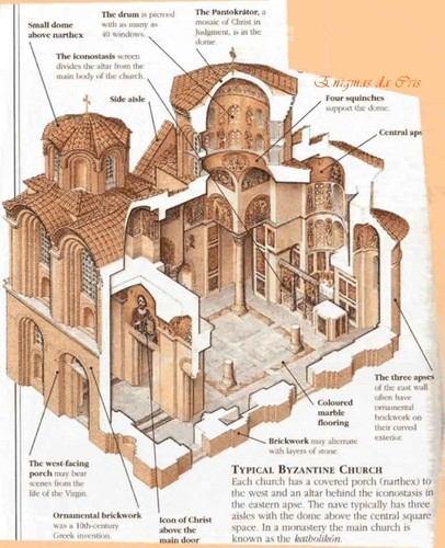 Elements of Early Christian and Byzantine Architec