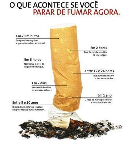Cigarros fumantes deixados