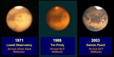 mars-1971-1988-2003.jpg