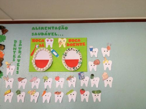 ideias para trabalhar no jardim de infancia: de termos uma alimentação saudável e de fazermos uma boa higiene
