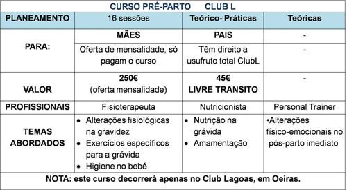 CURSO PRÉ –PARTO CLUB L - Tabela de preços