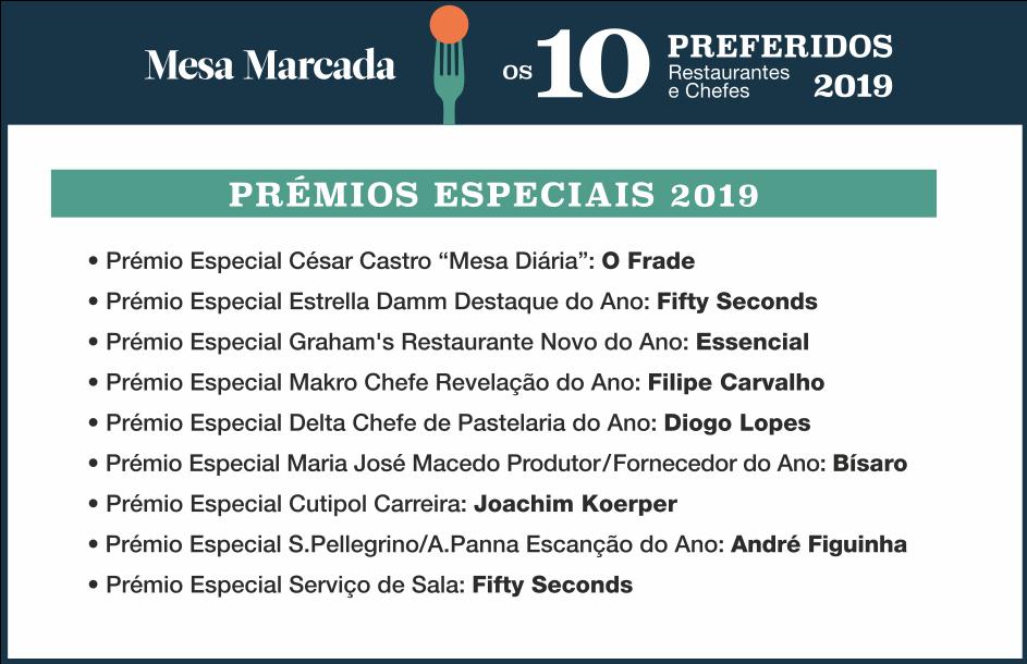 Mesa Marcada_Tabela3_Premios Especiais.png