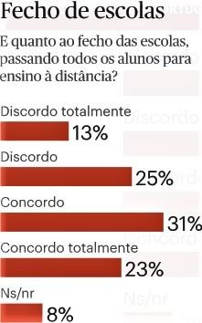 Screenshot_2021-01-19 Maioria dos portugueses conc