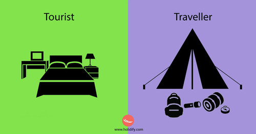 differences-traveler-tourist-holidify-20__880.jpg
