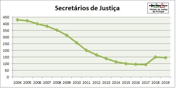 OJ-Grafico2019-Categoria2=SJ.jpg