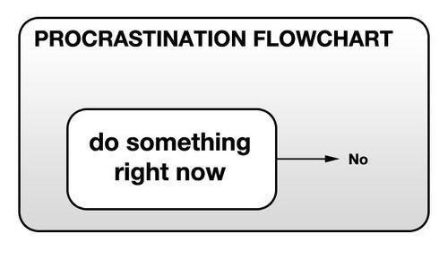 procrastinação5.jpg
