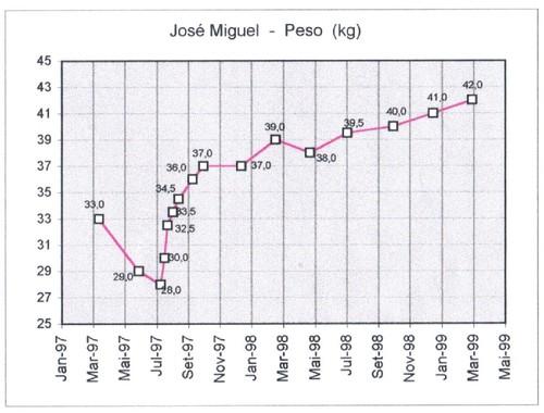 grafico-do-peso-0011.jpg