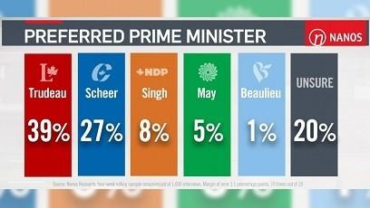 canada-elections.jpg