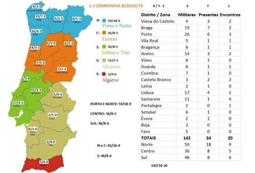 Mapa-Zonas-Portugal-5010-1ª-F.jpg