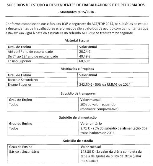 SubsidioEstudo - Cópia.png