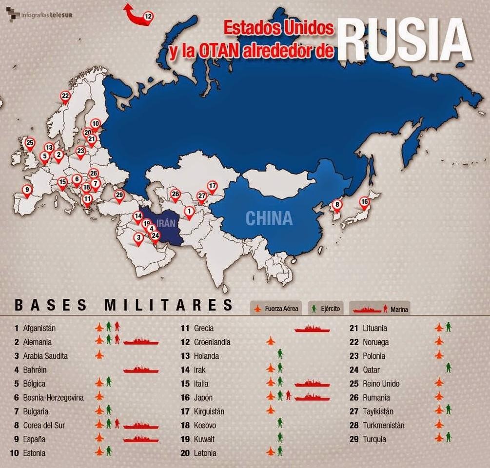 Mapa bases militares NATO_2