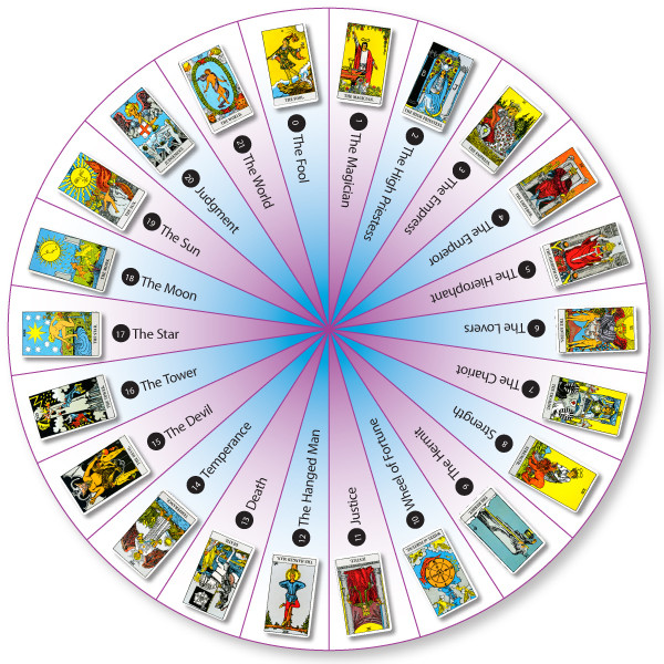 How-to-use-tarot-cards.jpg