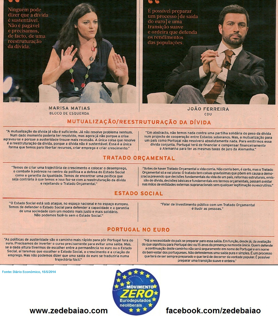 Europeias 2014 debate Marisa matias (BE) e João Ferreira  (CDU)