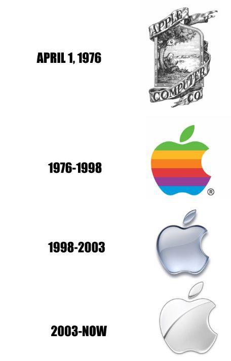 Os Logos das Marcas Evoluiram... - Apple, Chervolet, Burger King e Mcdonald's!  15825723_nJGzj